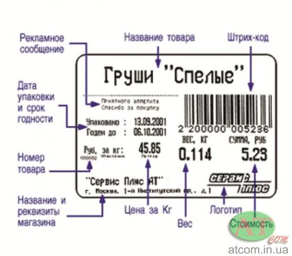 Фасовочные весы ШТРИХ-ПРИНТ ФI 15-2.5 Д2И1